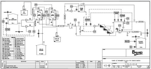 aguasin spa Water Plant Schematic  Condenser Water Piping Diagram Water Distribution Piping Diagram Well Water Plant Process Flow Diagram